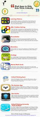 Top    Math Websites for parents and kids Shutterstock This is a poster called Above and Beyond  Gifted Students and the   C s   Gifted students need communication  collaboration  critical thinking