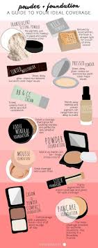 finding the perfect foundation for your skin type is made easy with this chart