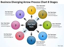 presentations diverging arrow process chart  stages charts and        charts and diagrams powerpoint slides  presentations diverging arrow process chart   stages charts and diagrams powerpoint slides slide