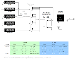 wiring diagram for hh hs switch and serial parallel switch wiring diagram for hh hs switch and serial parallel switch musicmanhhhs png