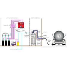 Bulk Co2 Carbonation Chart Industries