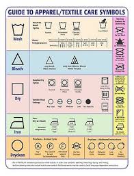Laundry Room Guide To Apparel And Textile Care Symbols Magnetic Chart Ebay