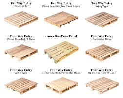 types wood pallets furniture. standard pallets sizes u0026 dimensions types wood furniture a