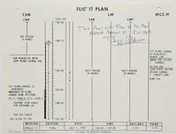 moon dust and space items are worth millions here s why com flown apollo 11 flight plan sheet one of the few sheets describing crew activities while