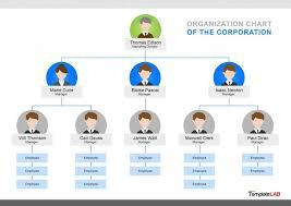 014 Template Ideas Free Process Flow Chart Powerpoint