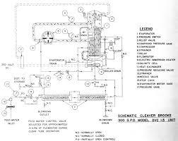 cleaver brooks boiler wiring diagrams cleaver database boiler diagrams nilza net