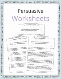 Persuasive Speech Topic Examples, Worksheets & Facts For Kids