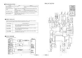 clarion cz 101 wiring diagram block and schematic diagrams \u2022 Clarion CD Player Wiring-Diagram clarion wiring harness wire center u2022 rh dxruptive co clarion dxz645mp wiring diagram clarion cd