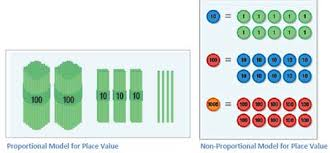 Unit 4 Addition And Subtraction Of Numbers To 1 000 Grade 2
