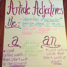Article With Chart Article Adjectives Anchor Chart Grammar Anchor Charts