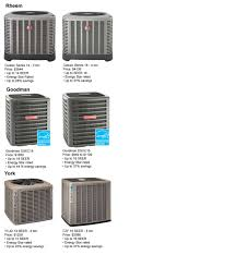 goodman 4 ton ac unit price. if you need specific prices for popular ac brands, see the following in-depth guides. estimated of 2.5-ton models show to right: goodman 4 ton ac unit price