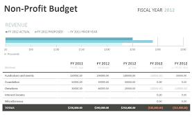 Nonprofit Statement Sample Budget Template Excel Organization Bud