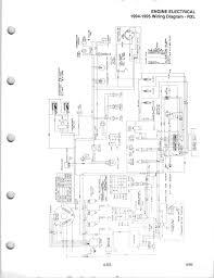 95 rxl diagram 2015 polaris ranger 570 wiring diagram at Polaris Ranger Wiring Diagram