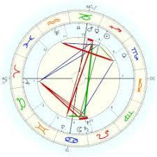 Meric Chart Meriç Cemil Astro Databank
