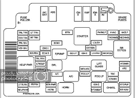 1993 Honda Civic Fuse Diagram 92 Honda Civic Fuse Panel