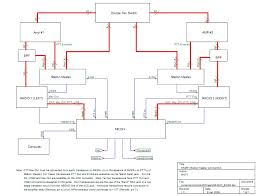 aerial wiring diagram wiring diagrams and schematics wiring diagram for tv arial diagrams and schematics