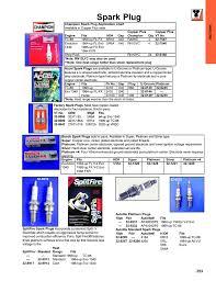 Spark Plug V Twin Manufacturing