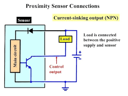 proximity switch wiring diagram for a example electrical wiring 3 Wire Sensor Wiring fancy proximity sensor connection gift simple wiring diagram rh littleforestgirl net 3 wire switch wiring diagram pnp proximity sensor wiring