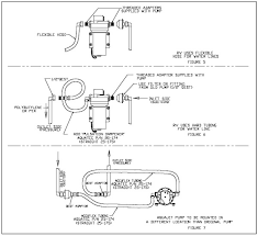rv pump diagram wiring diagram u2022 rh msblog co rv transfer switch wiring diagram rv transfer