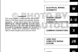 mazda millenia wiring diagrammilleniawiring harness wiring diagram 1995 mazda millenia wiring diagram manual original