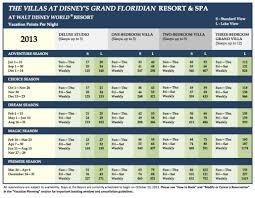 Grand Floridian Dvc Point Chart Someday When My Nest Is
