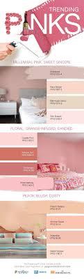 Top 25 best Blush walls ideas on Pinterest