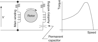 permanent split capacitor psc motor circuit wiring diagram and permanent split capacitor psc motor circuit wiring diagram and torque