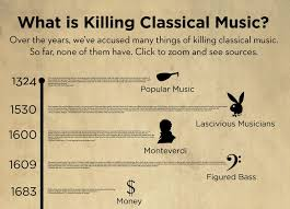 reasons classical music is not dead classic fm what is killing classical music