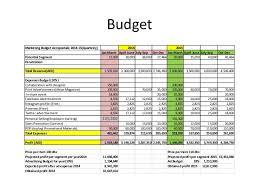 Event Budget Sample Event Budget Samples Barca Fontanacountryinn Com