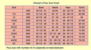 Plus Size Size Chart Pin On Fashion Ary