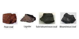 How Is Coal Processed Ensuring The Coal Sample Representative