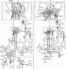 Motor wiring r9263 un01jan94 john deere volt diagram 3020 pdf physical connections dimension home building 960
