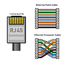 stunning rj45 pinout pdf gallery images for image wire gojono com cat 5 cable colour code pdf at Cat5e Wiring Diagram Pdf