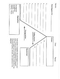 Plot Chart For Short Story Short Story Plot Diagram For Mystery Tension Surprise By