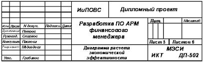 Методические указания по подготовке дипломного проекта