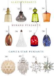 pendant lighting globes. Best Glass Pendant Light Fixture With Lighting Globes R