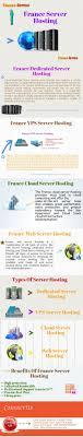 Best 25+ Cloud server ideas on Pinterest | Rasberry pi, Projetos ...