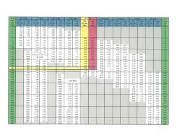 Schedule 40 Pvc Pipe Flow Chart Sch 40 Steel Pipe Sizes Agromarketing Com Co