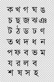 By using ipa you can know exactly how to pronounce a certain word in english. Bangla Word Keyboard Layout Free Download Addictionary