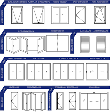 Double glazing folding patio doors prices