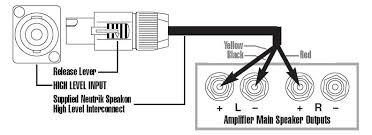 a problem rel s neutrik speakon subwoofer connector system rel neutrik speakon connection diagram