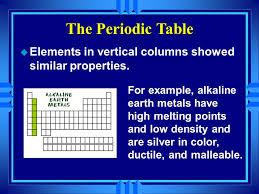 The Periodic Table The Modern Periodic Table u The modern periodic ...
