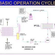 hvac air flow diagram circuit wiring and diagram hub 139509800815 basic hvac flow diagram electrical work wiring diagram hvac air flow chart small