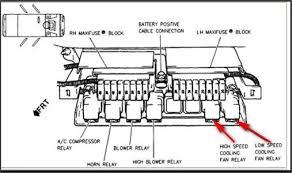 1999 pontiac heater diagram wiring diagram for you • location of high speed blower relay 1994 bonneville fixya pontiac firebird 1995 pontiac