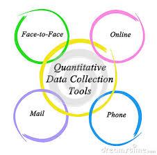 Quantitative Data Collection Tools Stock Photo Image Of Access