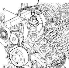 2005 grand prix serpentine belt routing diagram wiring diagram gtp engine diagram