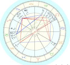 Macron Natal Chart Help You Love Better