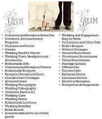 Essential Guide To Wedding Etiquette How To Get A Marriage