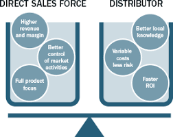 Chpartner Consulting Sales Channel Optimization