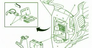 fuse box chevrolet impala left instrument panel 2000 diagram fuse box chevrolet impala left instrument panel 2000 diagram diagram wiring jope